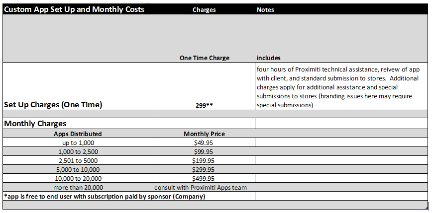 App Pricing table